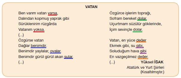 7. Sınıf Türkçe Ders Kitabı Özgün Yayınları 128. Sayfa Cevapları