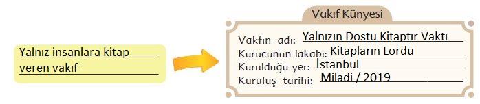 6. Sınıf Türkçe Ders Kitabı Ekoyay Yayınları 132. Sayfa Cevapları