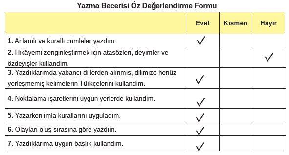 8. Sınıf Türkçe Ders Kitabı MEB Yayınları 103. Sayfa Cevapları
