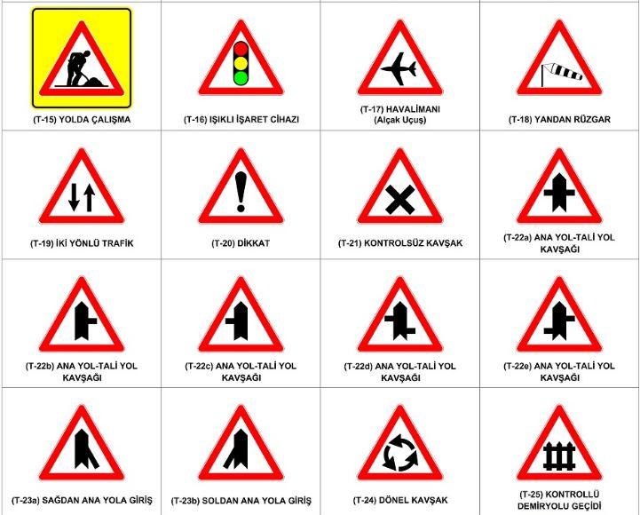 trafik ikaz işaretleri