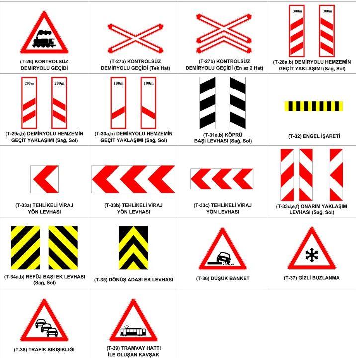 trafik ikaz işaret ve levhaları