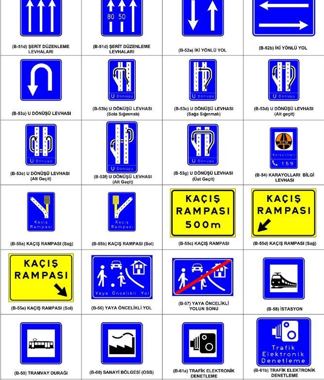 Trafik Bilgi, Bilgilendirme İşaretleri