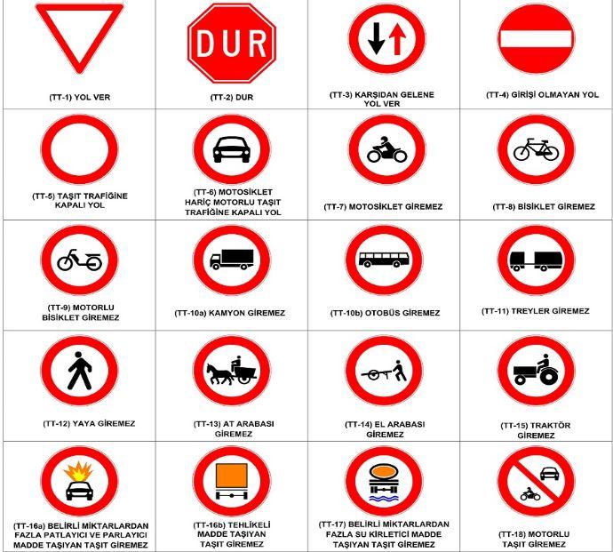 trafik düzenleme işaret ve levhaları
