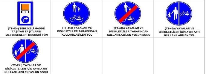 trafik düzenleme işaretleri