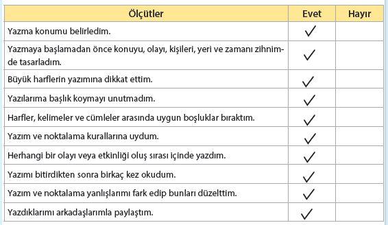 4. Sınıf Türkçe Ders Kitabı Koza Yayınları 170. Sayfa