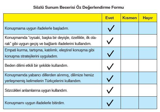 8. Sınıf Türkçe Ders Kitabı MEB Yayınları 165. Sayfa Cevapları