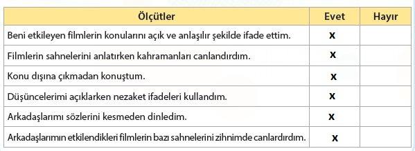 4. Sınıf Türkçe Ders Kitabı Koza Yayınları 193. Sayfa