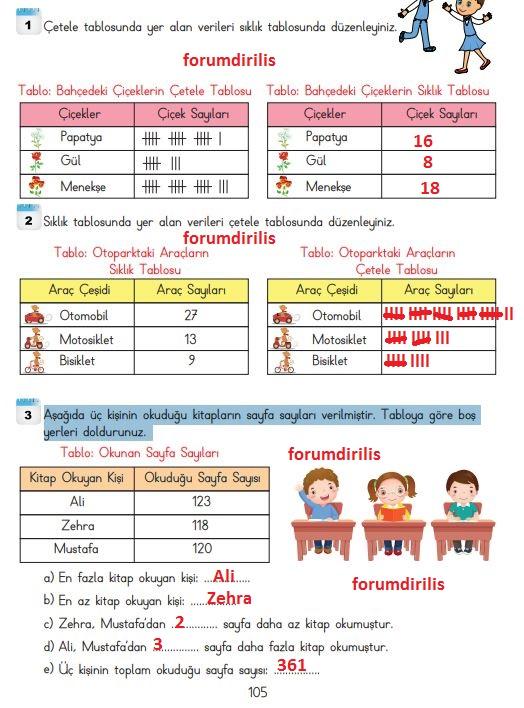 3. Sınıf Matematik Ders Kitabı 105. Sayfa Cevapları MEB