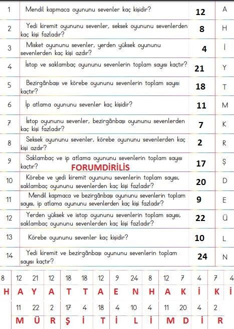 3. Sınıf Matematik Ders Kitabı 107. Sayfa Cevapları MEB