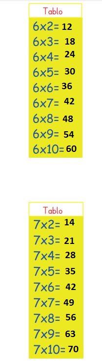 3. Sınıf Matematik Ders Kitabı 123. Sayfa Cevapları MEB