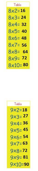 3. Sınıf Matematik Ders Kitabı 124. Sayfa Cevapları MEB