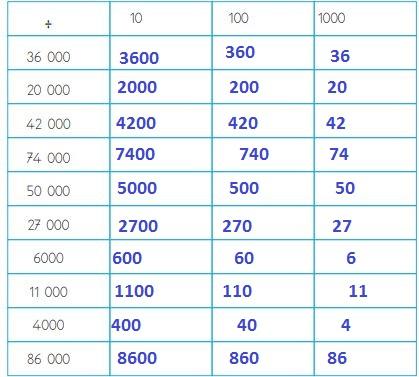 4. Sınıf Matematik Ders Kitabı 108. Sayfa Cevapları MEB Yayınları