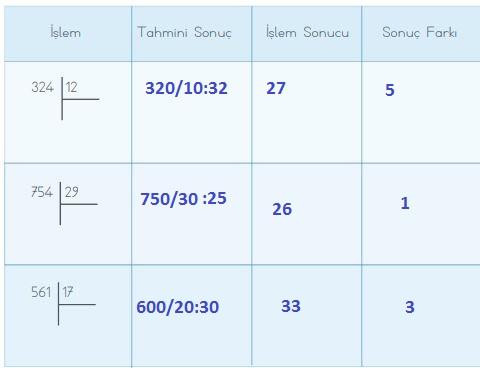 4. Sınıf Matematik Ders Kitabı 110. Sayfa Cevapları MEB Yayınları
