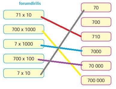 4. Sınıf Ata Yayınları Matematik 118. Sayfa Cevapları
