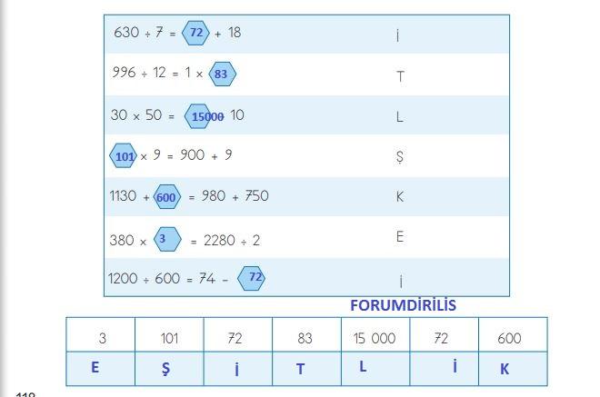 4. Sınıf Matematik Ders Kitabı 118. Sayfa Cevapları MEB Yayınları