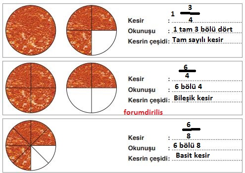 4. Sınıf Ata Yayınları Matematik 125. Sayfa Cevapları