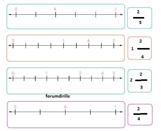 4. Sınıf Matematik Ders Kitabı 134. Sayfa Cevapları MEB Yayınları
