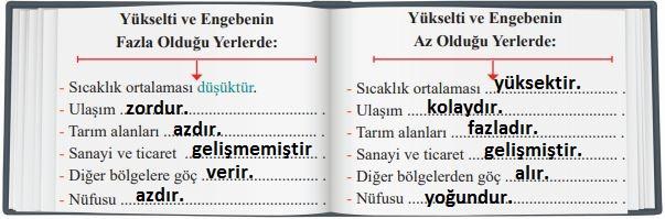 6. Sınıf MEB Yayınları Sosyal Bilgiler 112. Sayfa Cevapları