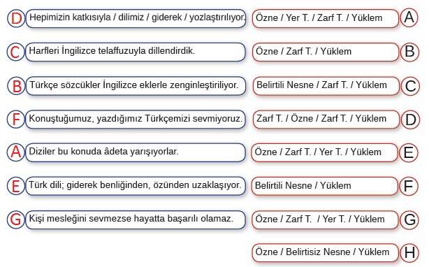 8. Sınıf Türkçe Ders Kitabı MEB Yayınları 136. Sayfa Cevapları