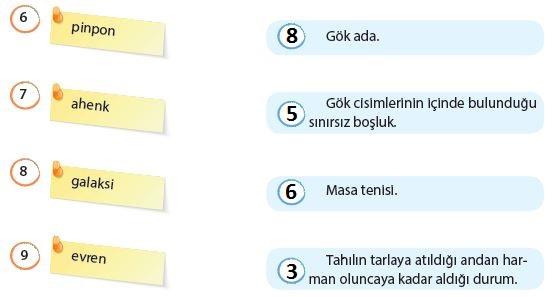 4. Sınıf Türkçe Ders Kitabı Koza Yayınları 150. Sayfa Cevapları