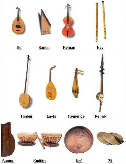 Geleneksel müzik aletlerimiz