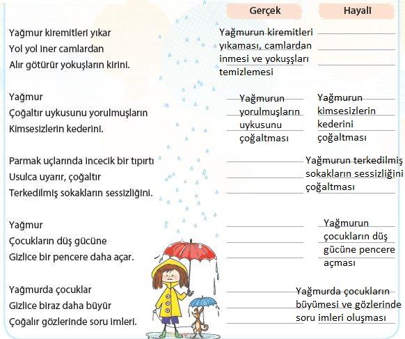 4. Sınıf Türkçe Ders Kitabı Koza Yayınları 158. Sayfa Cevapları