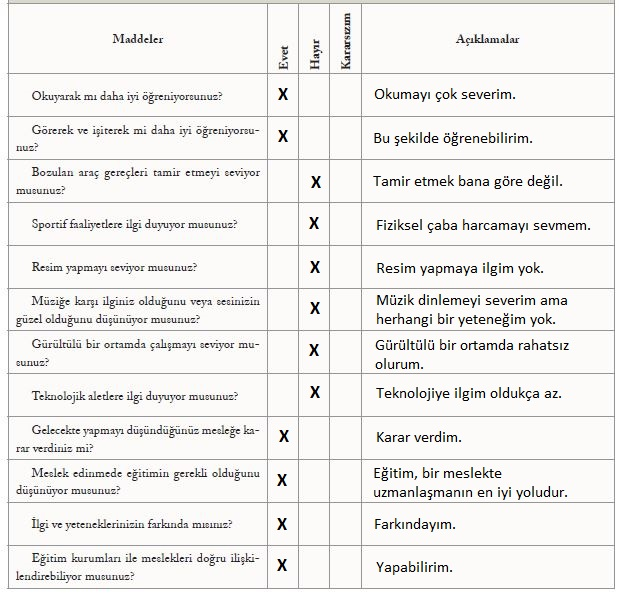 7. Sınıf Sosyal Bilgiler Ders Kitabı Ekoyay Yayınları 172. Sayfa Cevapları