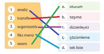 6. Sınıf Türkçe Ders Kitabı Ekoyay Yayınları 177. Sayfa Cevapları