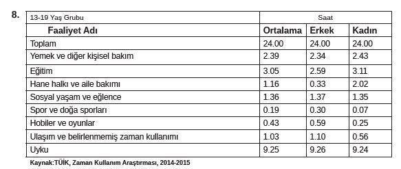 8. Sınıf Türkçe Ders Kitabı MEB Yayınları 175. Sayfa Cevapları
