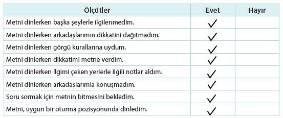 4. Sınıf Türkçe Ders Kitabı Koza Yayınları 221. Sayfa Cevapları