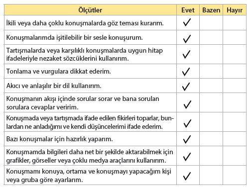 4. Sınıf Türkçe Ders Kitabı Koza Yayınları 201. Sayfa