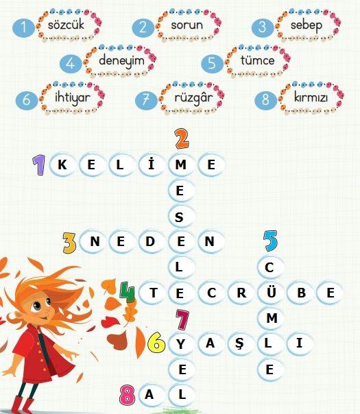 2. Sınıf Türkçe Ders Kitabı 110. Sayfa