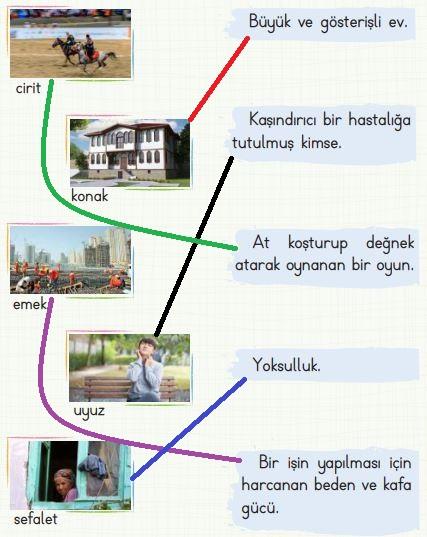 2. Sınıf Türkçe Ders Kitabı 100. Sayfa Cevabı