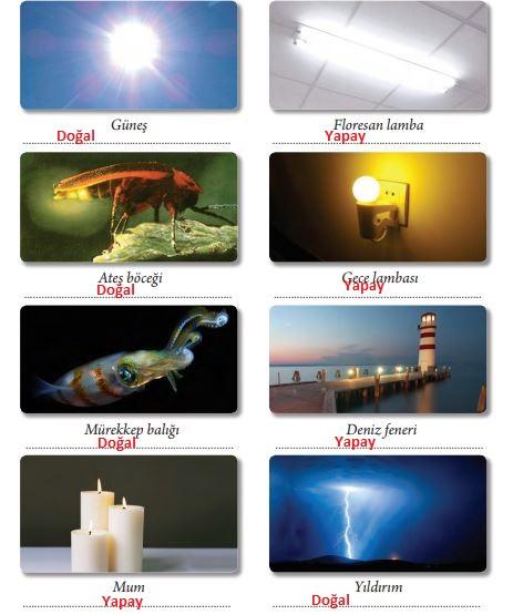 yapay ve doğal ışık kaynakları