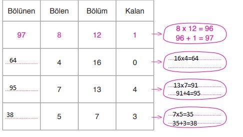 3. Sınıf Matematik Ders Kitabı 139. Sayfa Cevapları