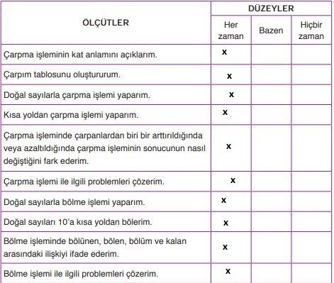 3. Sınıf Matematik Ders Kitabı 146. Sayfa Cevapları