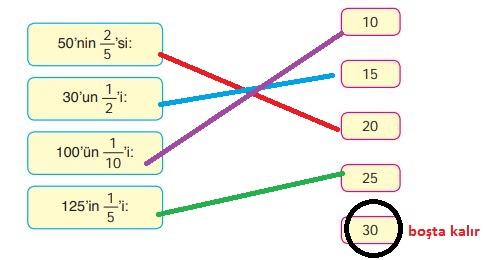 4. Sınıf Ata Yayınları Matematik 132. Sayfa