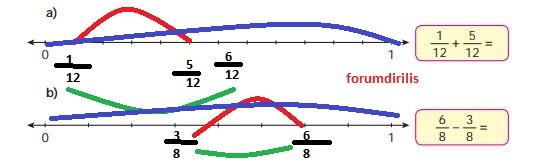 4. Sınıf Ata Yayınları Matematik 141. Sayfa