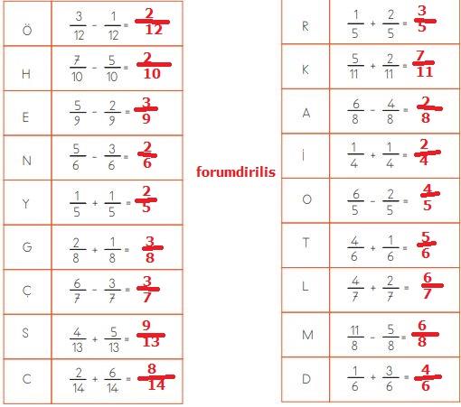 4. Sınıf Matematik Ders Kitabı 156. Sayfa Cevapları