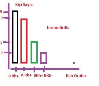 4. Sınıf Ata Yayınları Matematik 166. Sayfa