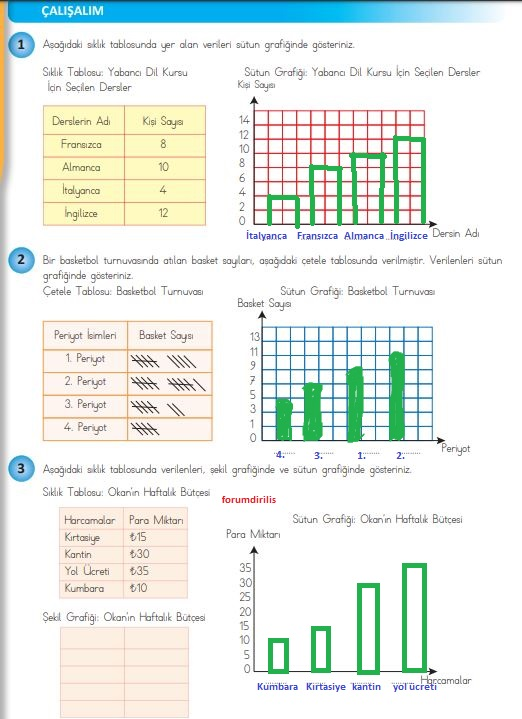 4. Sınıf Matematik Ders Kitabı 174. Sayfa Cevapları