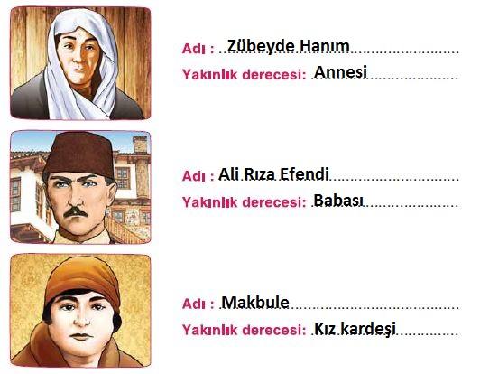 Atatürkün ailesi