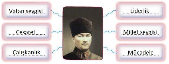 3. Sınıf Türkçe Ders Kitabı Sonuç Yayınları 232. Sayfa