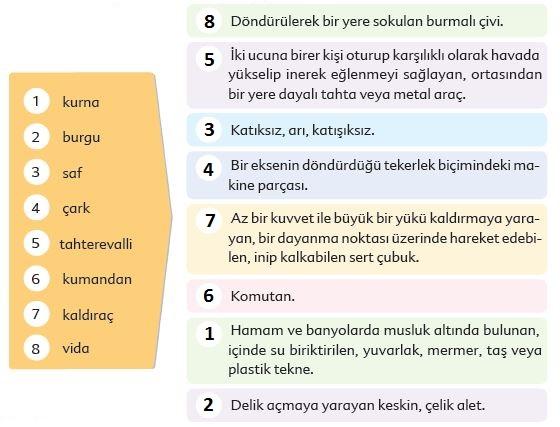 6. Sınıf Türkçe Ders Kitabı Ekoyay Yayınları 195. Sayfa
