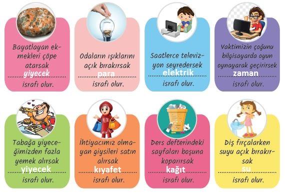 5. Sınıf Din Kültürü ve Ahlak Bilgisi Ders Kitabı MEB Yayınları 94. Sayfa