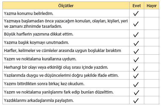 4. Sınıf Türkçe Ders Kitabı Koza Yayınları 230. Sayfa Cevapları