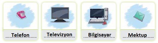 3. Sınıf Türkçe Ders Kitabı Sonuç Yayınları 295. Sayfa
