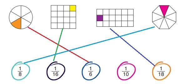 3. Sınıf Matematik Ders Kitabı 195. Sayfa Cevapları
