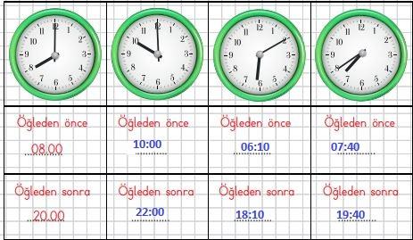 saat öğretimi