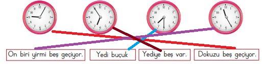 saat eğitimi